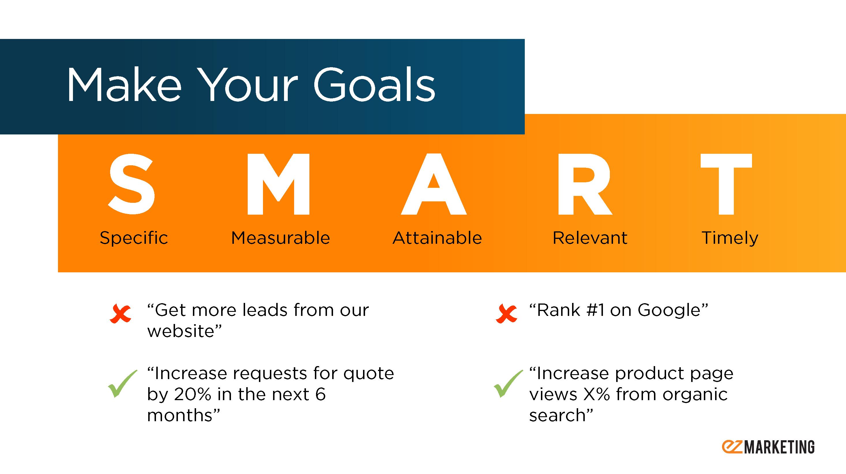 SMART Website Goals