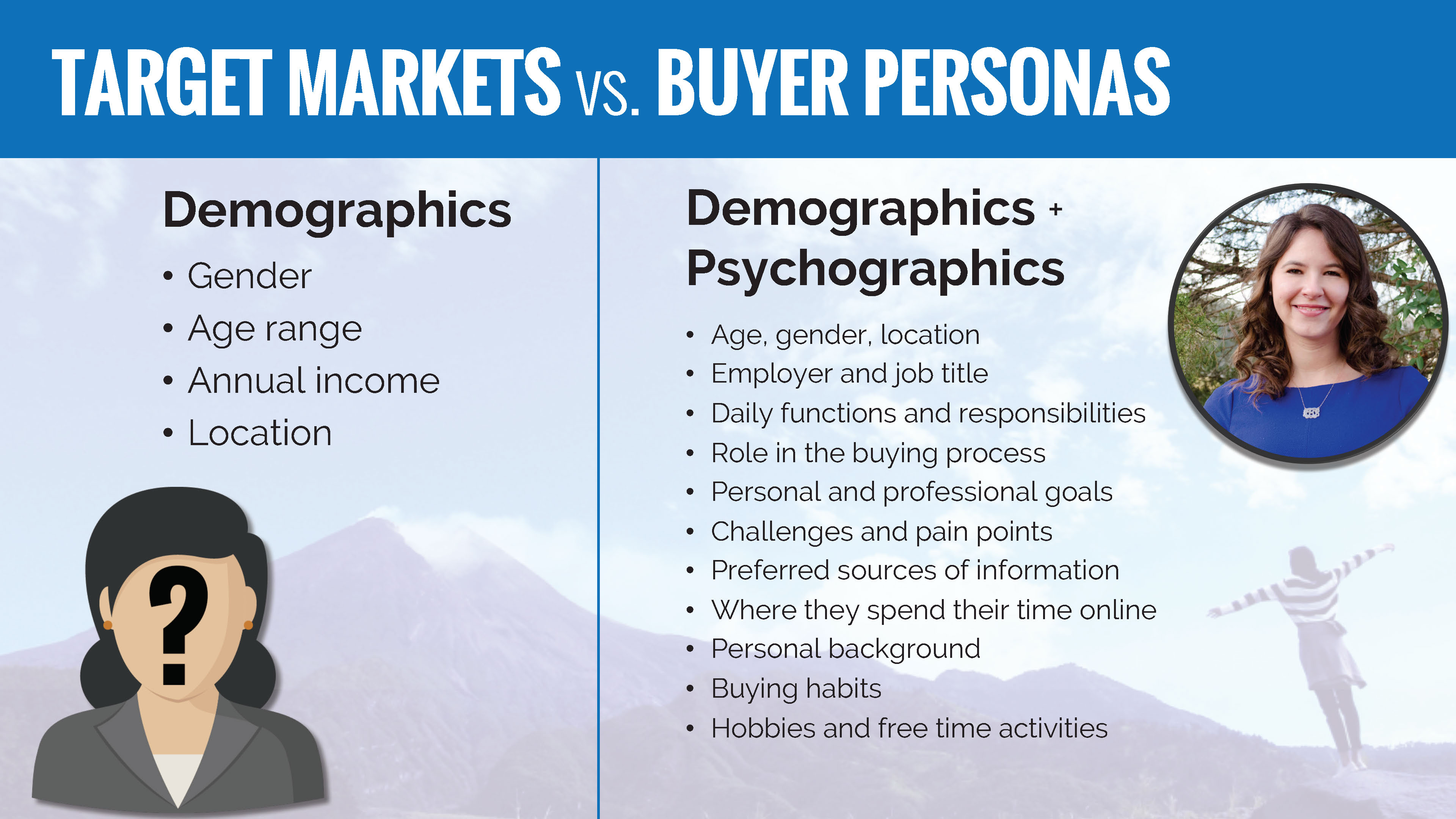 Target Market vs. Buyer Persona