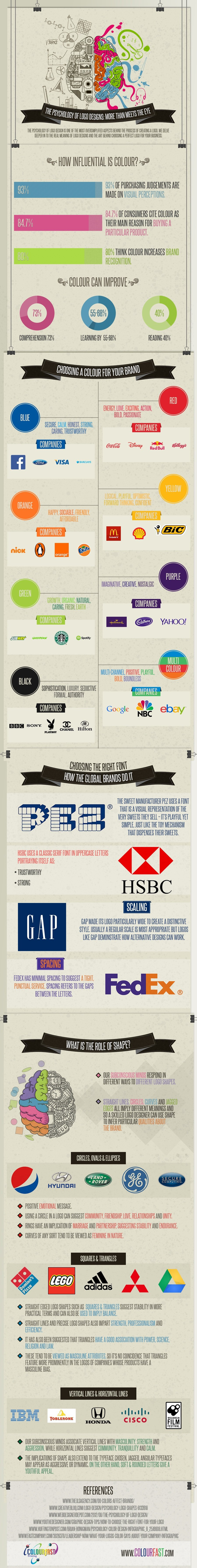 Colourfast - The Psychology Behind Logo Designs