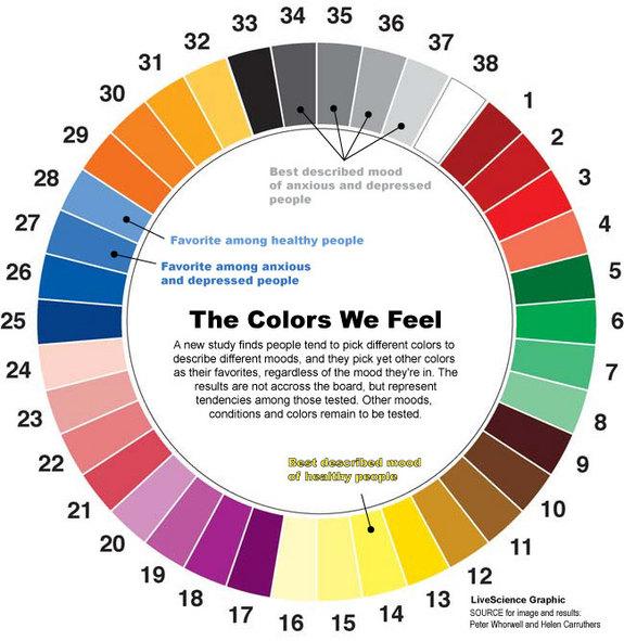 mood-color-wheel