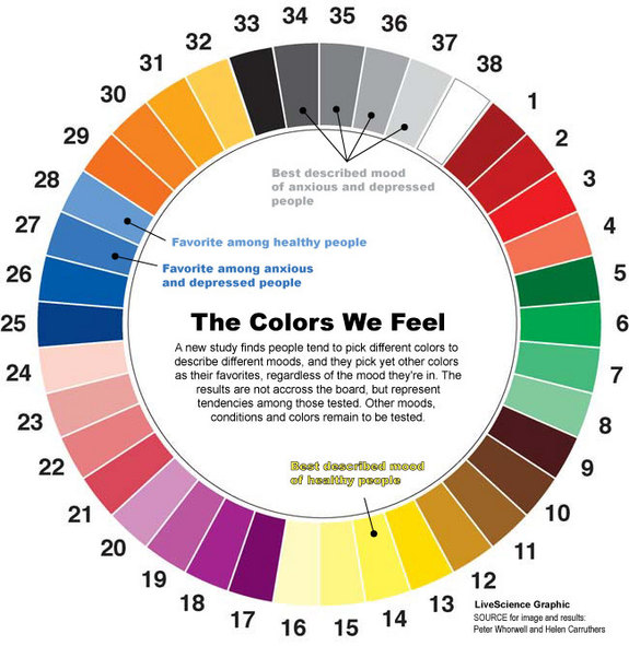 mood-color-wheel