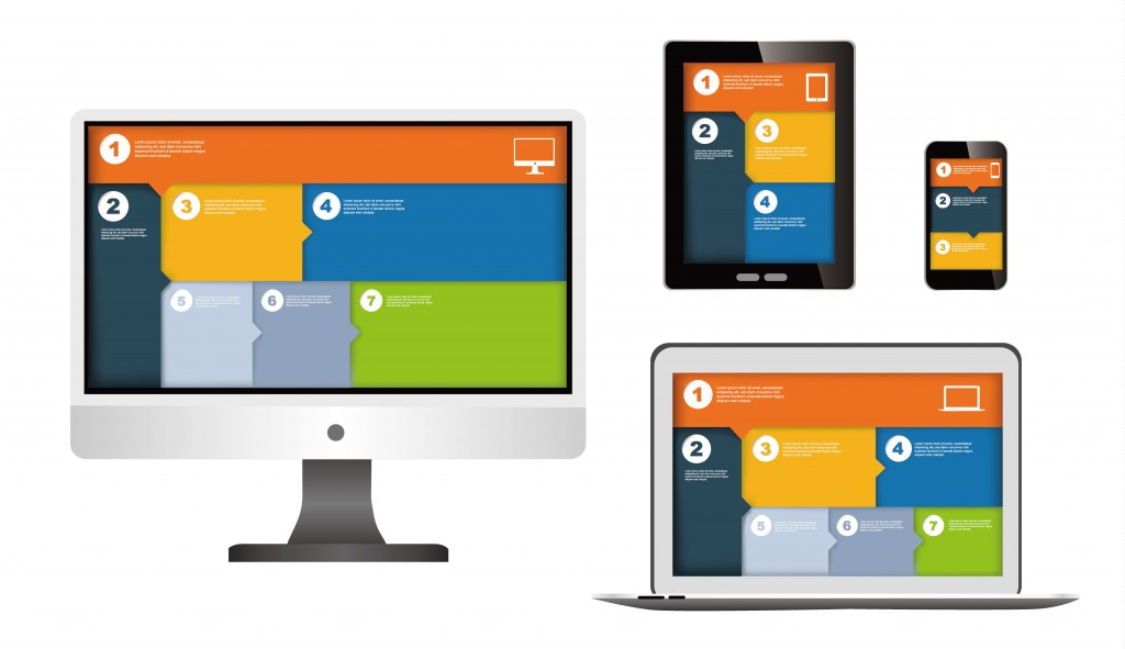 responsive web design across devices