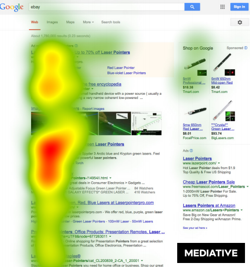 search result heat map