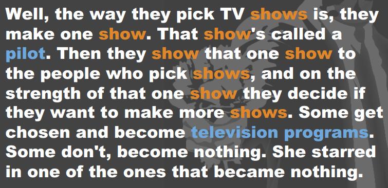 show-keywords